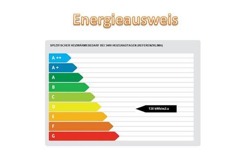 Energieausweis Pramergasse