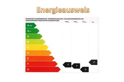 Energieausweis