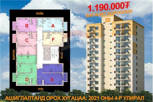 residential Apartment/Condo for sale зар #: 3870 1