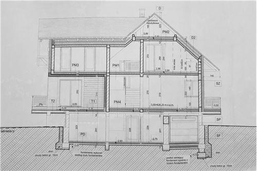 Plot of Land for Hospitality Development - For Sale - Szlembark, Poland - 20 - 800091028-25