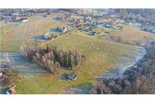 Plot of Land for Hospitality Development - For Sale - Naprawa, Poland - 17 - 470151035-6